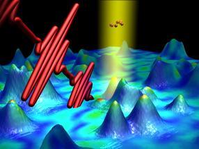 Super-Mikroskop misst Schwingungen von Elektronen