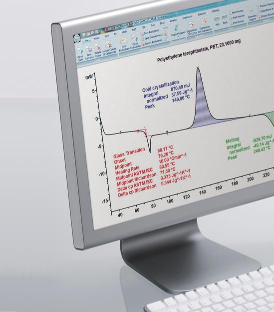 Der Softwarestandard für die thermische Analyse