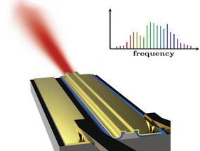 Neuartige Lasertechnik für chemische Sensoren in Mikrochip-Größe