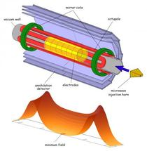 The first spectroscopic measurement of an anti-atom