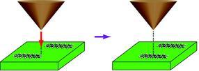"""Hüpfende"" Moleküle revolutionieren Oberflächenbearbeitung"