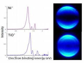 Superatoms mimic elements