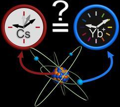 Vergleich zwischen Atomuhren