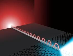 plasmons photonic circuits