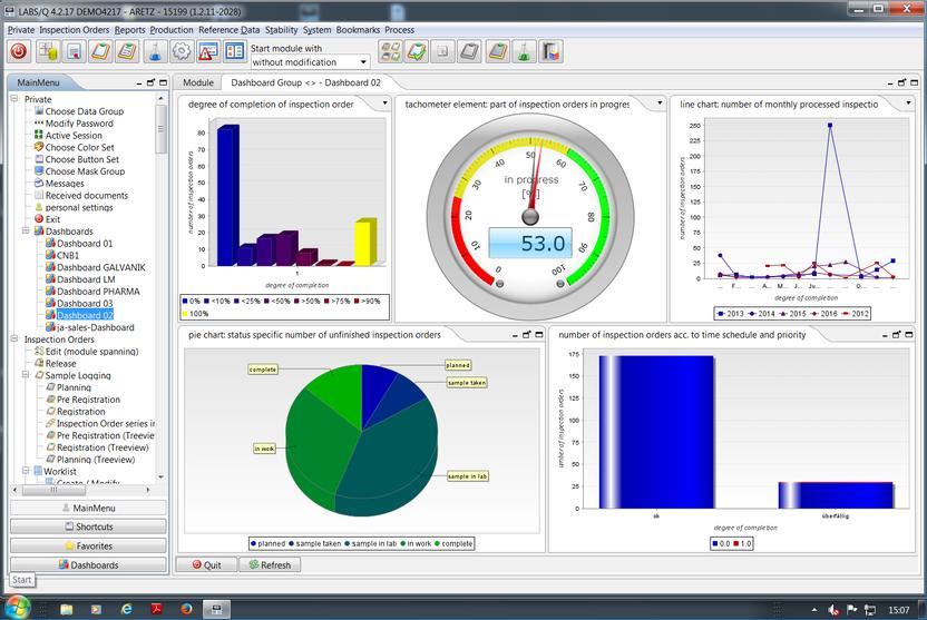 Lims Labs Q Method Validation Raw Data Archiving Sap