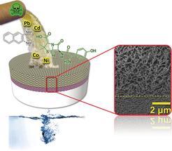 Festes Aqua-Material für die Wasserreinigung