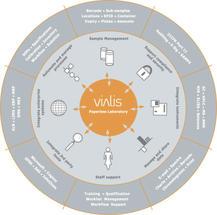 vialis-paperlesslab-Bild1