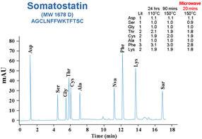 CEM-Biochemie-Abb7